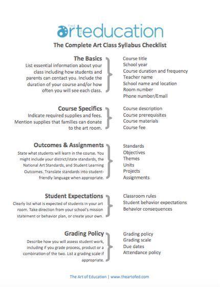 Top 25+ best Syllabus template ideas on Pinterest | Class syllabus ...