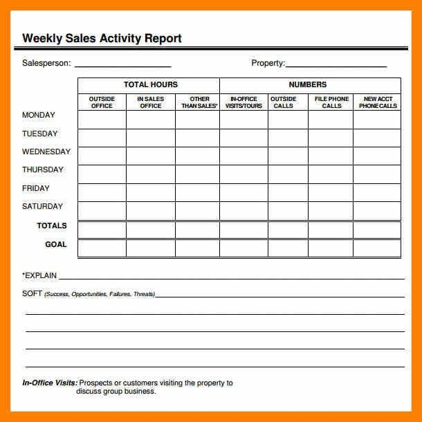 9+ weekly sales report template | attendance sheet