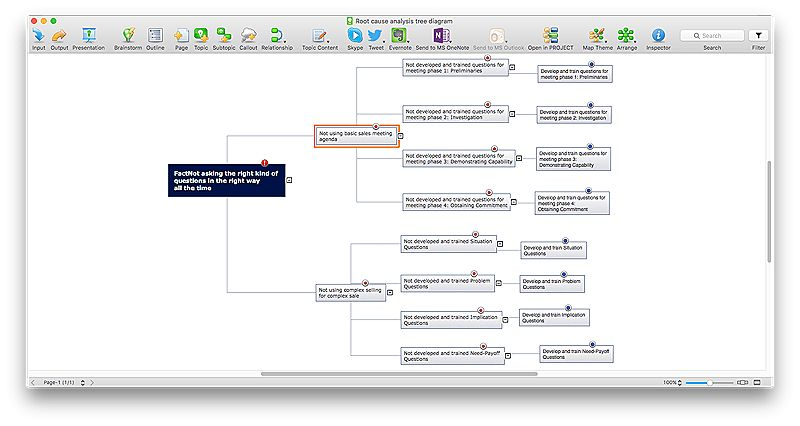 Creating Root Cause Tree diagram | ConceptDraw HelpDesk