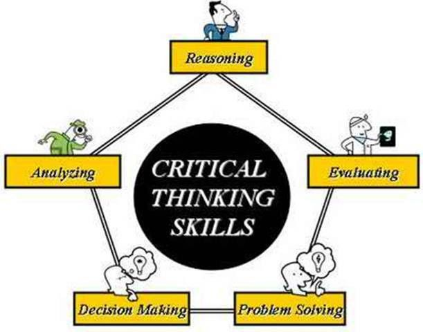 """What are the Importance and Benefits of """"Critical Thinking Skills ..."""