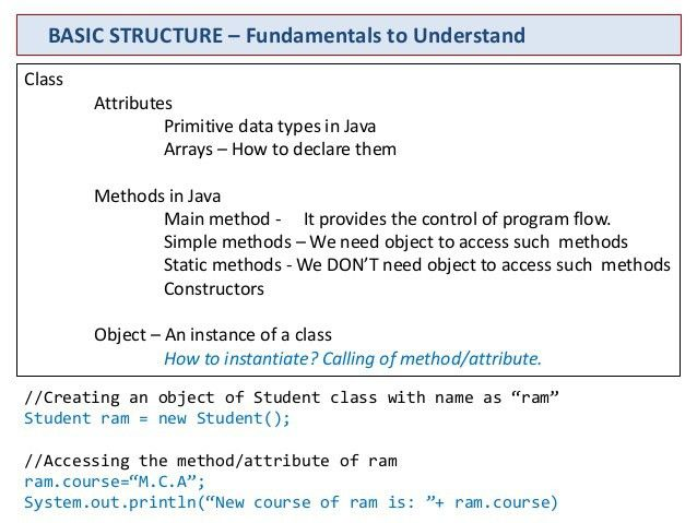 java: basics, user input, data type, constructor