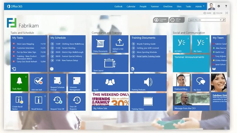 SharePoint Online | Visions of the Future