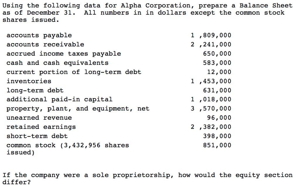 Using The Following Data For Alpha Corporation, Pr... | Chegg.com