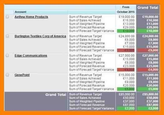 9+ key account sales plan template   day care receipts