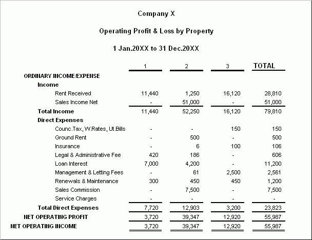 Express Accounting