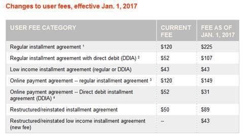 Payment Plan Agreement. Payment Plan Template Payment-Plan ...