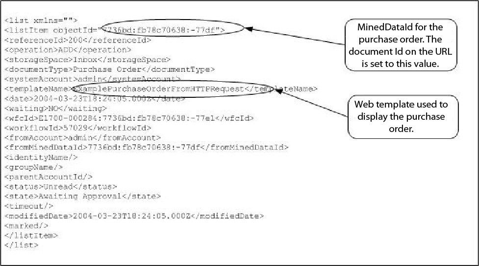 Human Interaction Document Loader Service