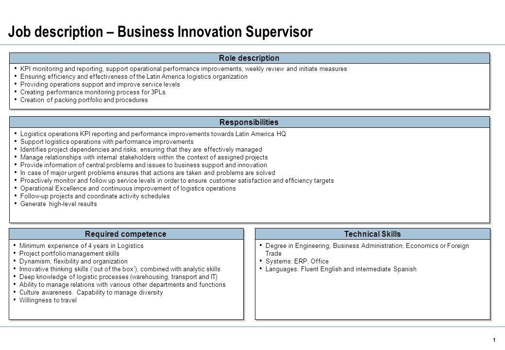 Job description – Business Innovation Supervisor 1 Role ...