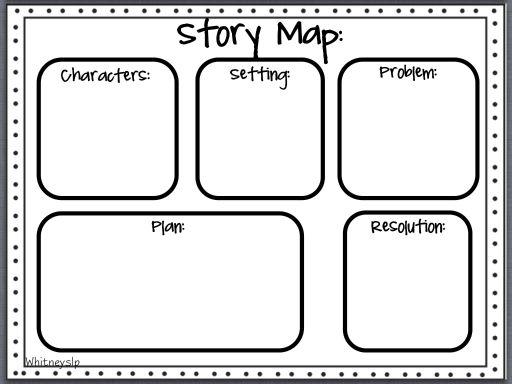 the elements of story - ryandewitt.com