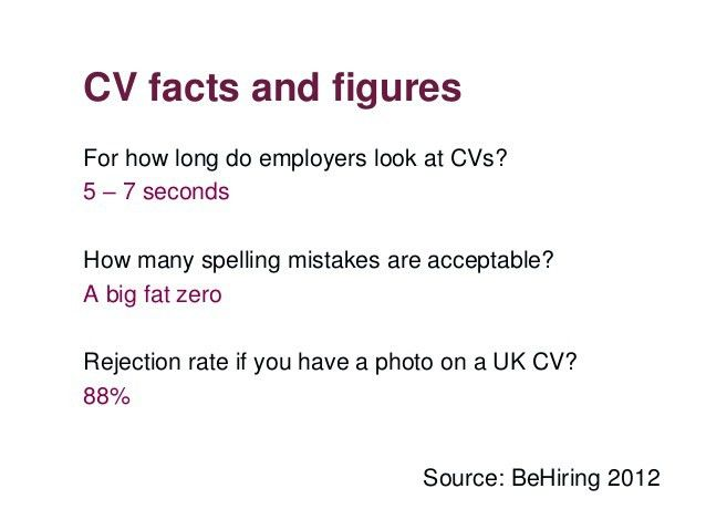 Successful CVs and covering letters - bite sized career talks 2017