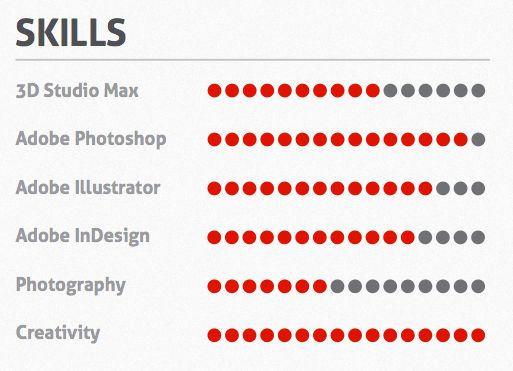 information graphics - Is having a skills bar chart on a resume a ...