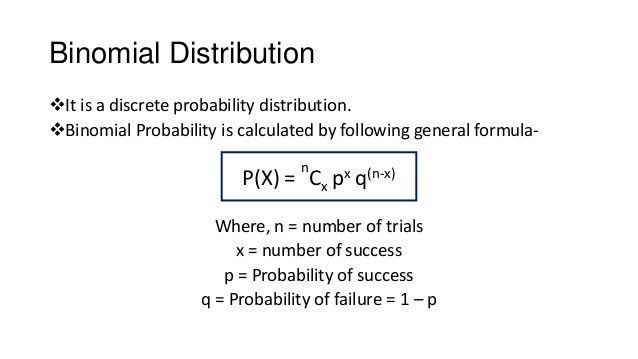 Binomial and Poission Probablity distribution
