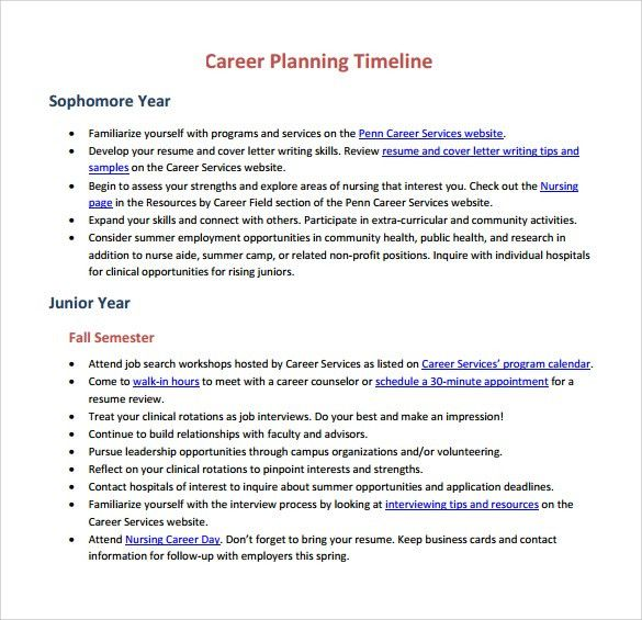 Sample Career Timeline. 9+ Personal Timeline Templates – Free ...