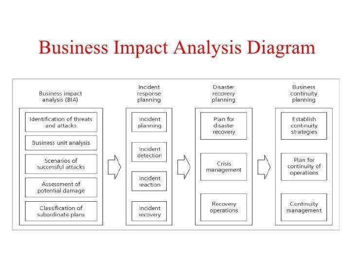 price analysis spreadsheel excel template free download   Analysis ...