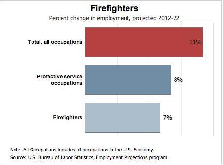 Firefighter Resume Sample & Writing Guide   Resume Genius