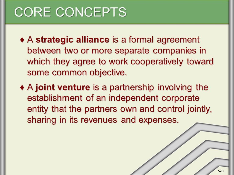 STRENGTHENING A COMPANY'S COMPETITIVE POSITION: SCOPE OF ...