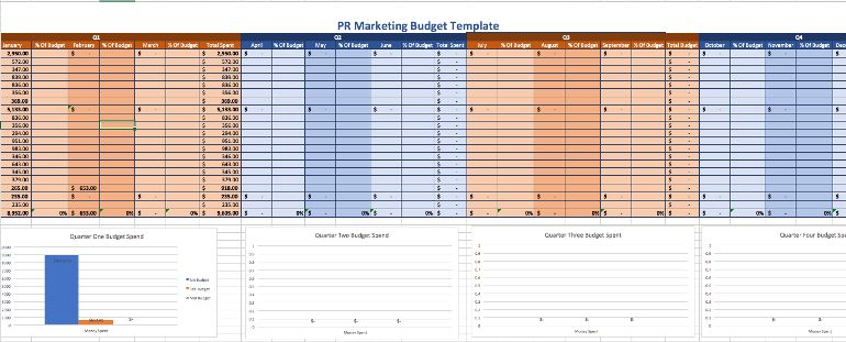 How to Plan Your Marketing Budgets With Six Free Templates