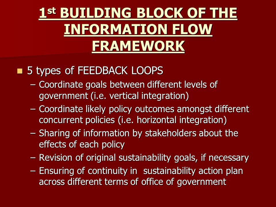 COHERENT POLICYMAKING FRAMEWORK: A MODEL FOR EFFECTIVE ...