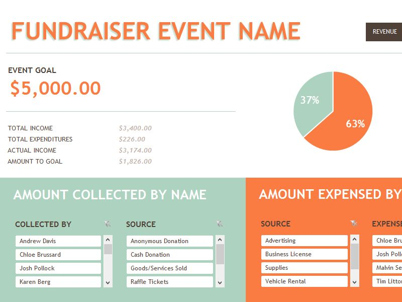 Budget for fundraiser event - Office Templates