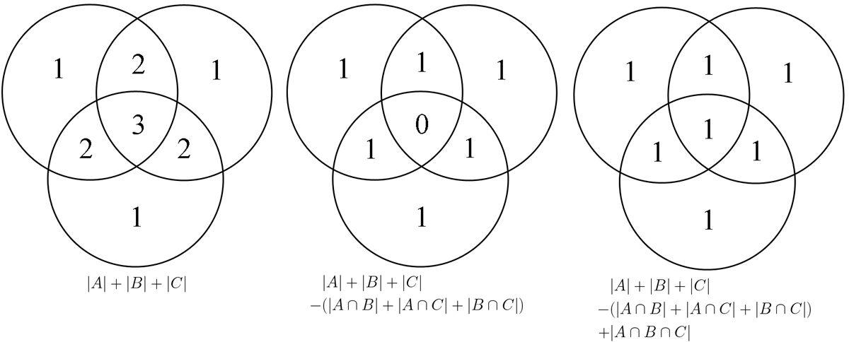 elementary set theory - Venn diagram 3 set - Mathematics Stack ...