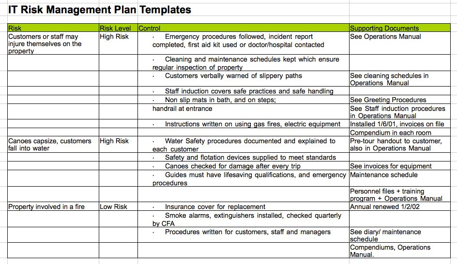 Risk Management Plan Template | Documents and PDFs
