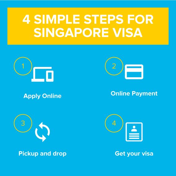 Singapore visa online, documents for singapore visa - Clearviza