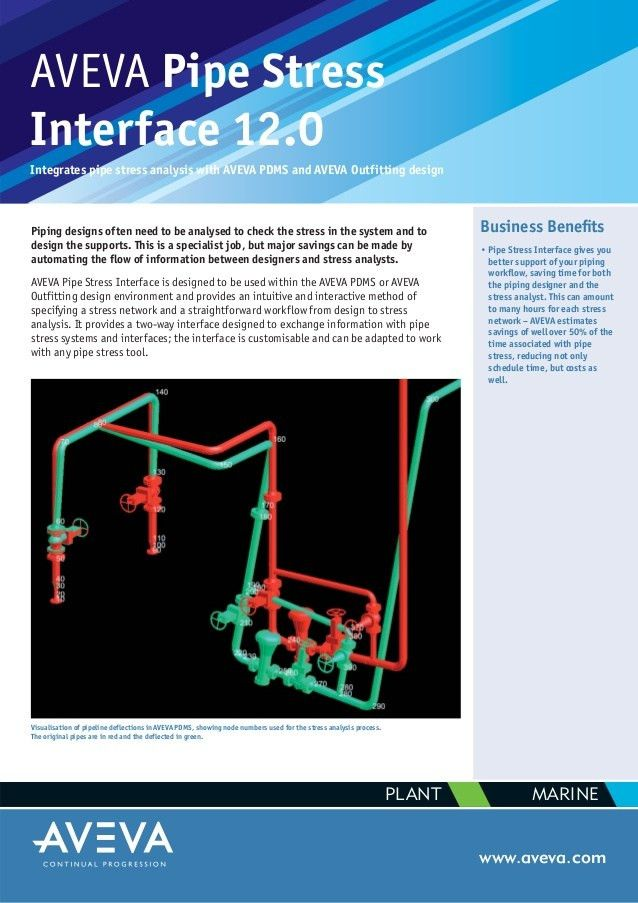 AVEVA Pipe Stress Interface