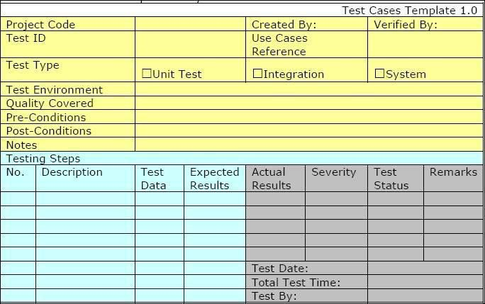 Test Case Template for unit test, integration test and system test ...
