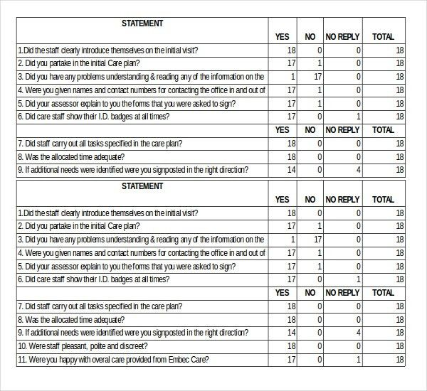 customer satisfaction questionnaire template word - Template