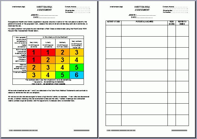 Risk Assessment Template | cyberuse