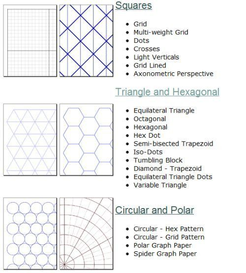 10 Sites to Print Different Graph Paper for Your Projects