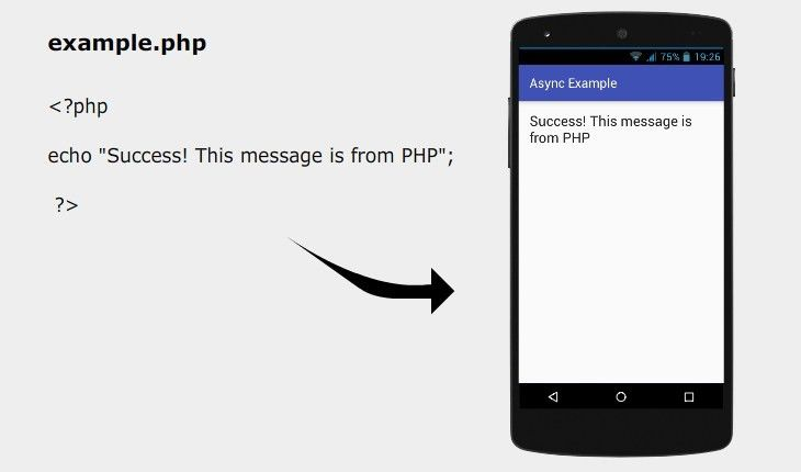 Android AsyncTask to fetch PHP file without using any library