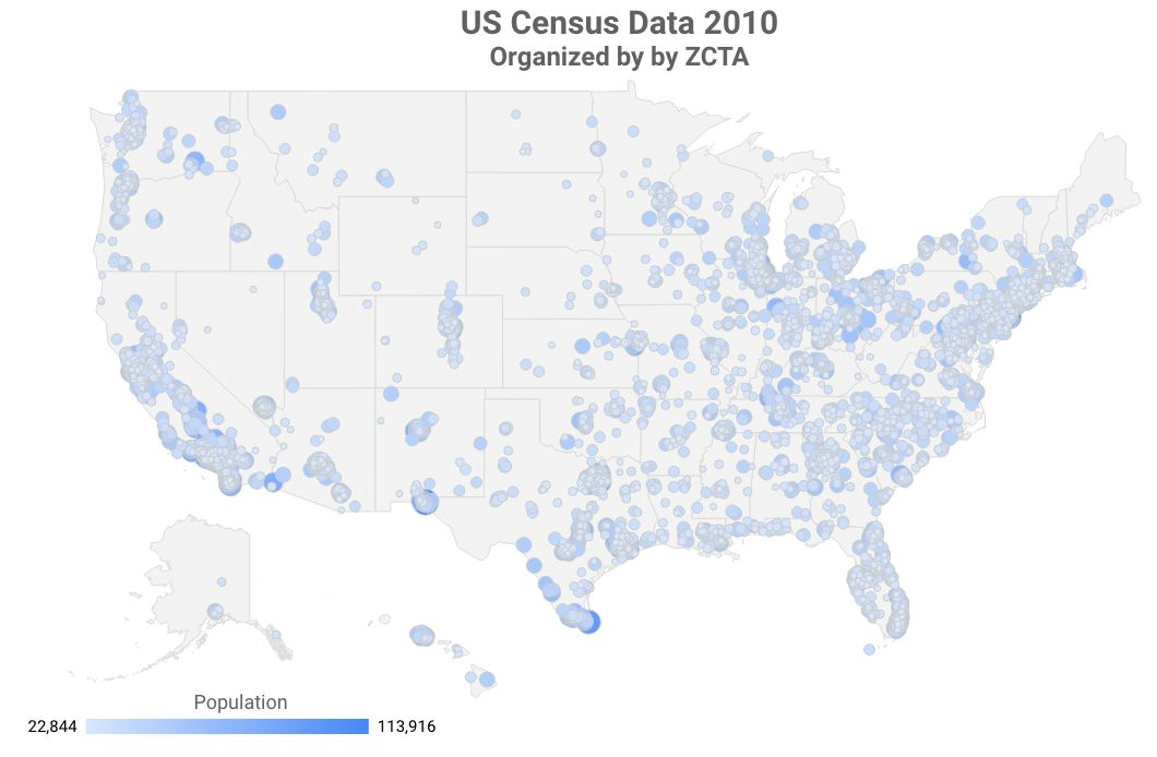 United States Census Data | BigQuery | Google Cloud Platform