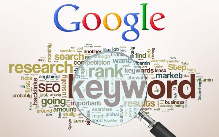 How to use Google's keyword planner? - Orderhive