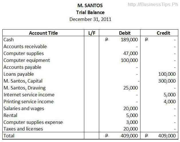 How to Prepare a Trial Balance | Business Tips Philippines