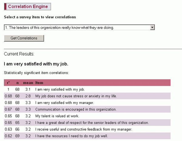 Correlation Analysis for Surveys - Using correlation with employee ...