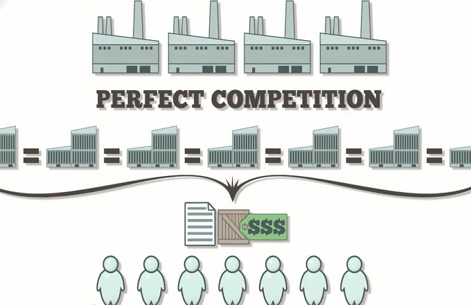Imperfect Competition - Video | Investopedia