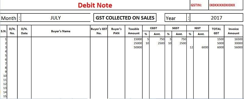 Download Revised GST Input Output Tax Report in Excel - ExcelDataPro