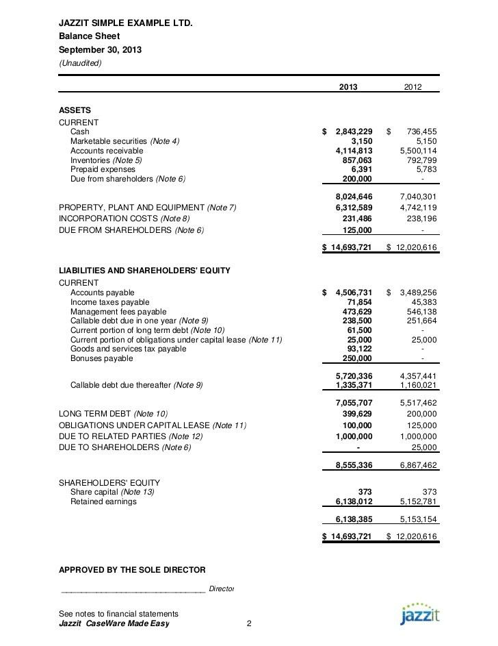 Sample Financial Report. Sample Of Church Financial Report .