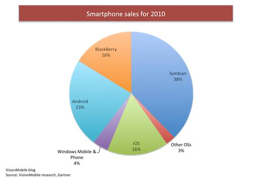 Is Microsoft buying Nokia? An analysis of the acquisition endgame