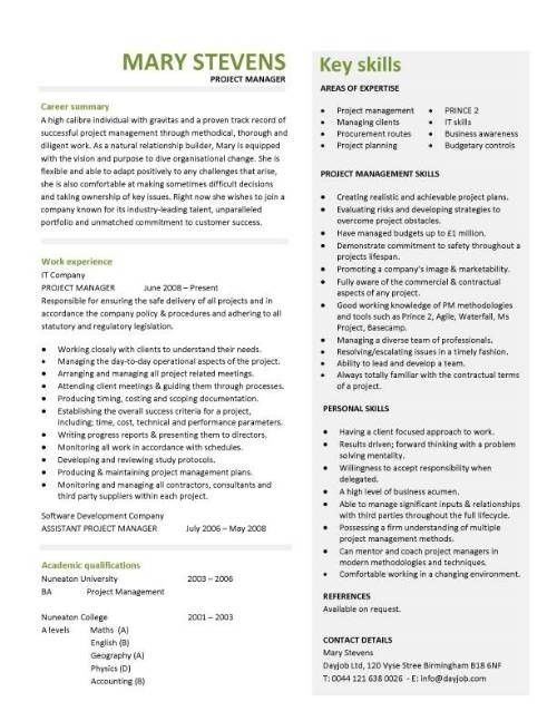 Resume Sample For Construction Project Manager. resume sample for ...