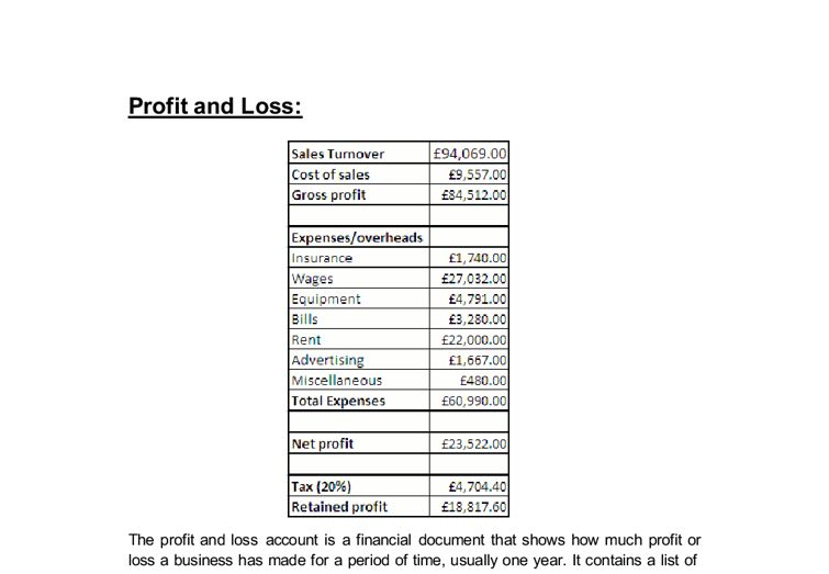 Profit and Loss Account - A-Level Business Studies - Marked by ...