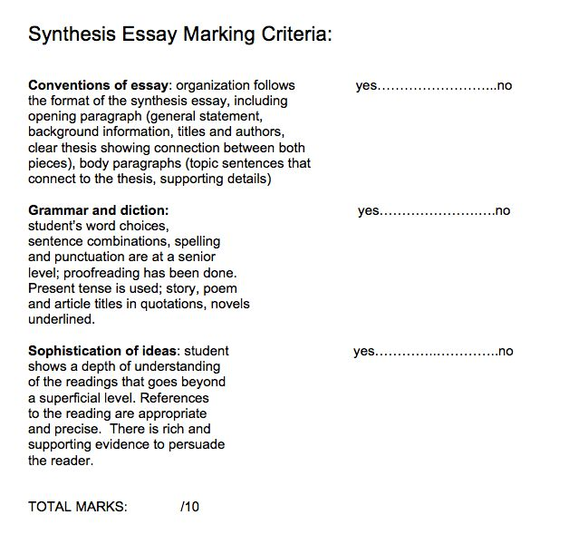 Essay Paper Writing Service Synthesis Essay Writing The Synthesis Essay Synthesis Essay  English Example Essay also High School Senior Essay Synthesis Example Essay Synthesis Essay Presentation Example  Abraham Lincoln Essay Paper