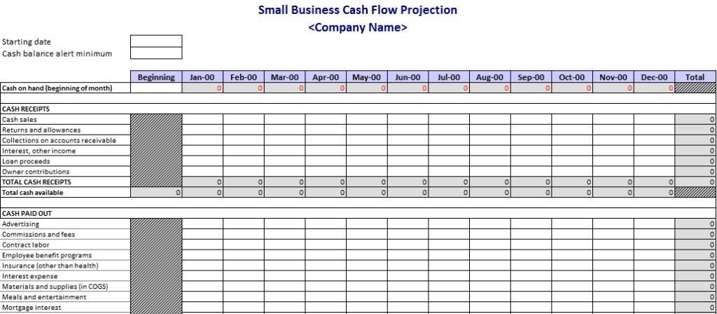 Cash Flow Projection Template For Small Business