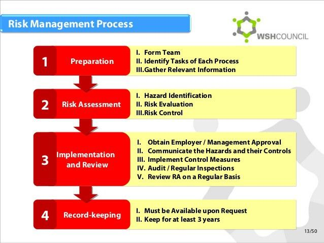 Step by-step guide to risk management