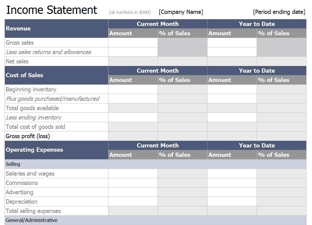 Monthly Financial Templates Monthly Income Statement Income ...