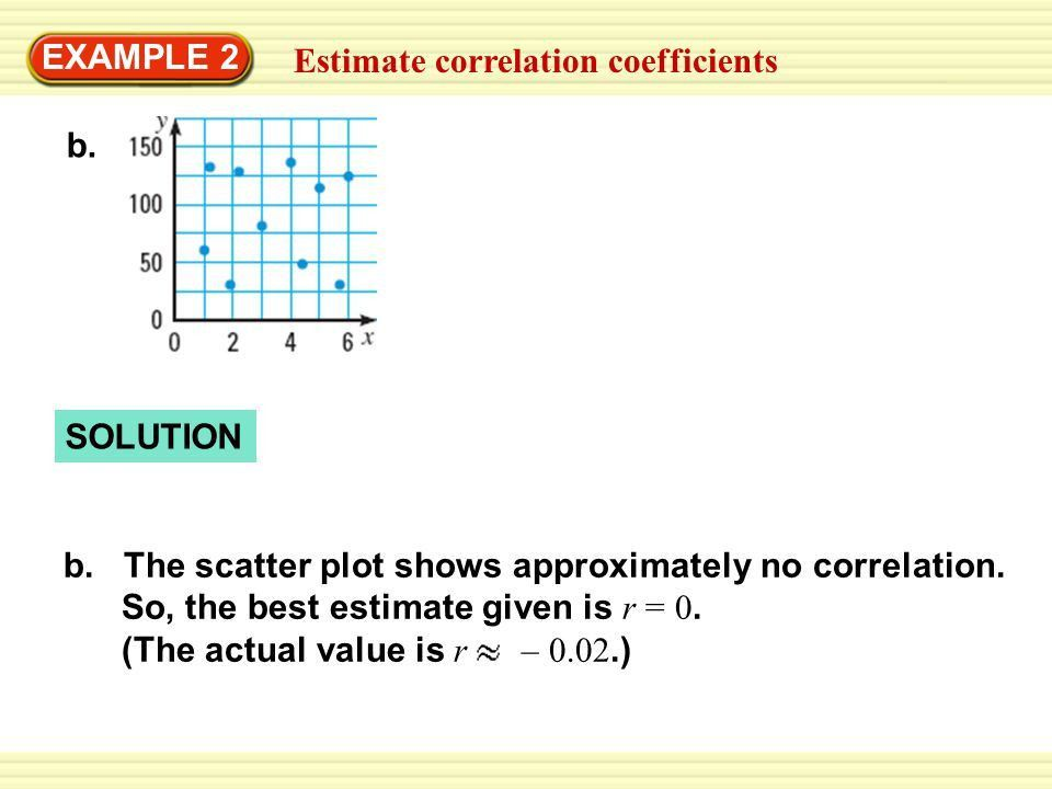 Describe correlation EXAMPLE 1 Telephones Describe the correlation ...