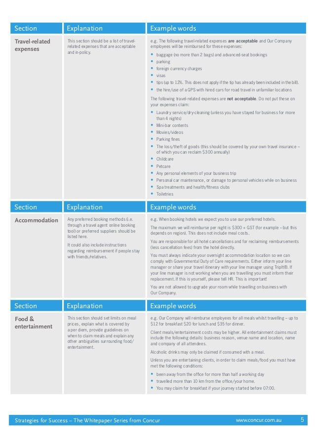 A Sample Expenses Policy Template