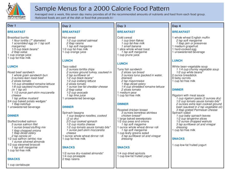 Menu Template - Free Printable Menu Samples in PDF, Word & Excel