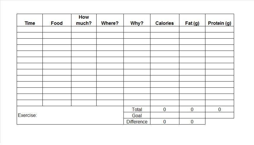 Food Log Template. Food Diary Template - Free Adobe Pdf Form Best ...